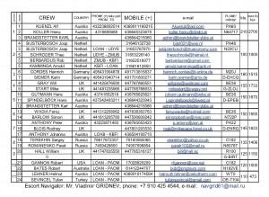 Liste weiterer Teilnehmer